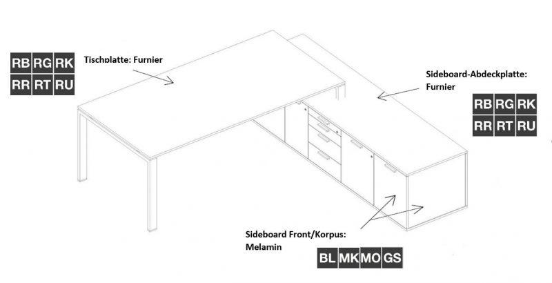 Chef-Schreibtisch mit Sideboard Furnier Skizze