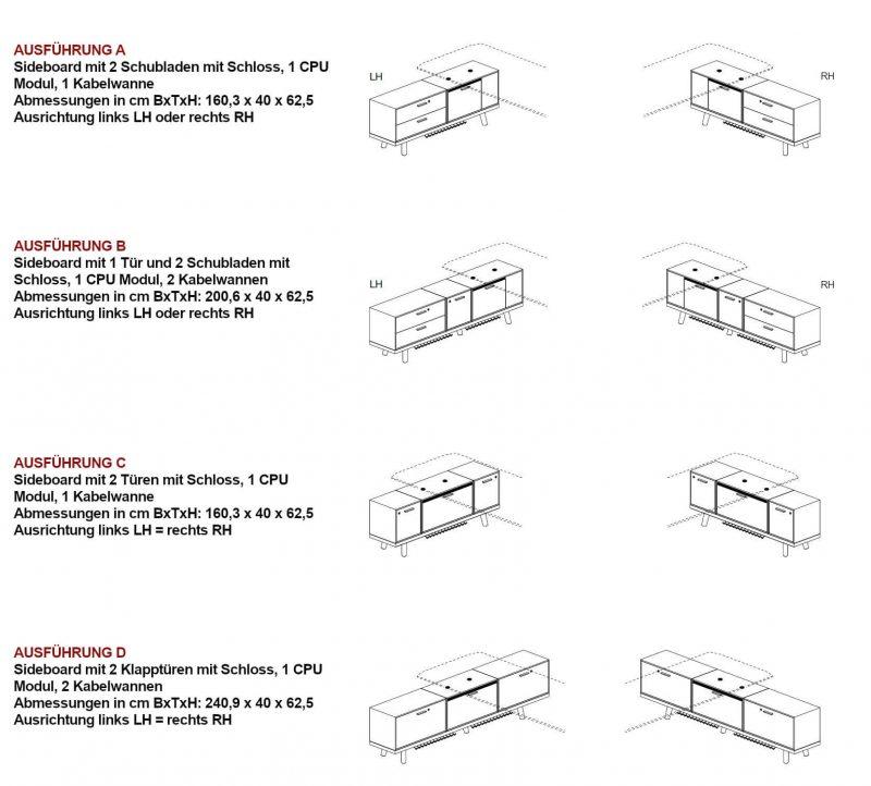 Sideboards-Rail