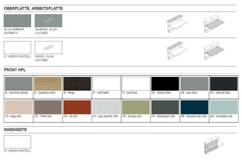 Tressa-Farben