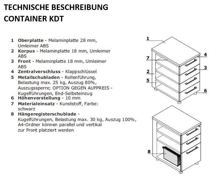 Container-KDT-für-YAN