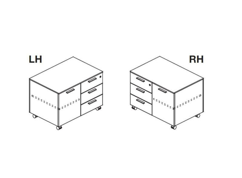 Multifunktionscontainer-Ausrichtung