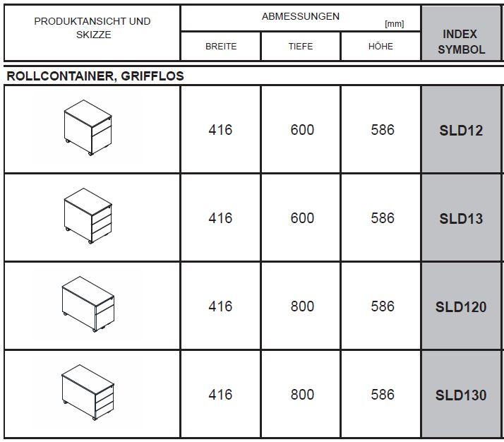 Abmessungen_Rollcontainer_SLD