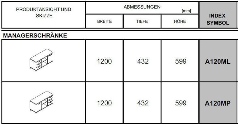 Managerschrank-A120M_Abmessungen