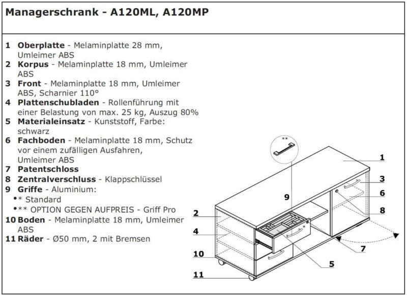 Rollcontainer_A120M_Technische_Beschreibung