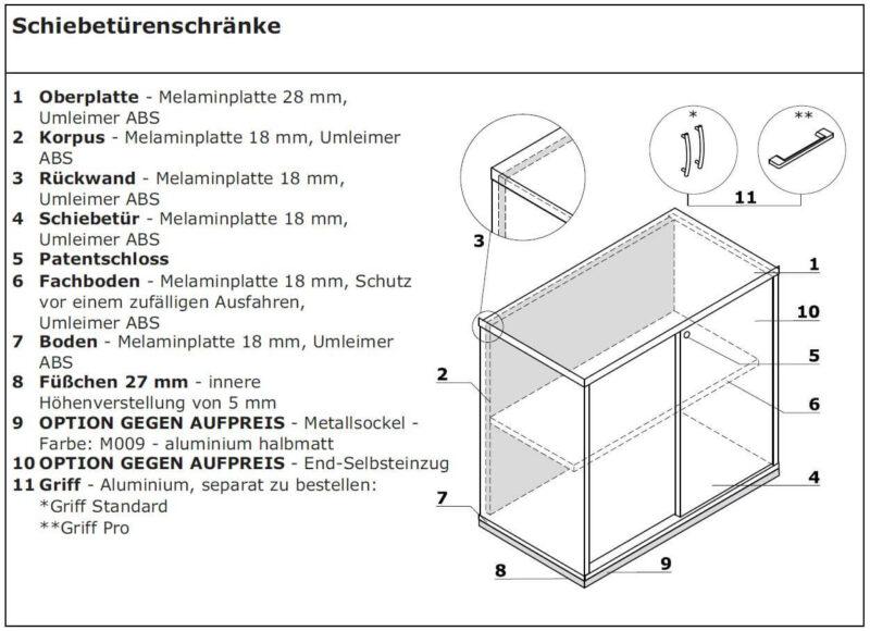 Schiebetuerenschraenke-Technische-Beschreibung