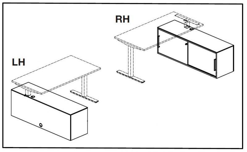 Steh-Sitztisch-Winglet-Ausrichtung