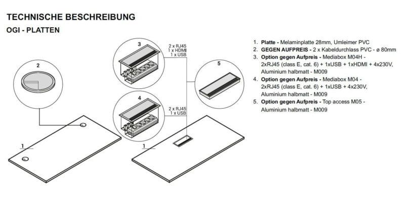 Tischplatten-OGI