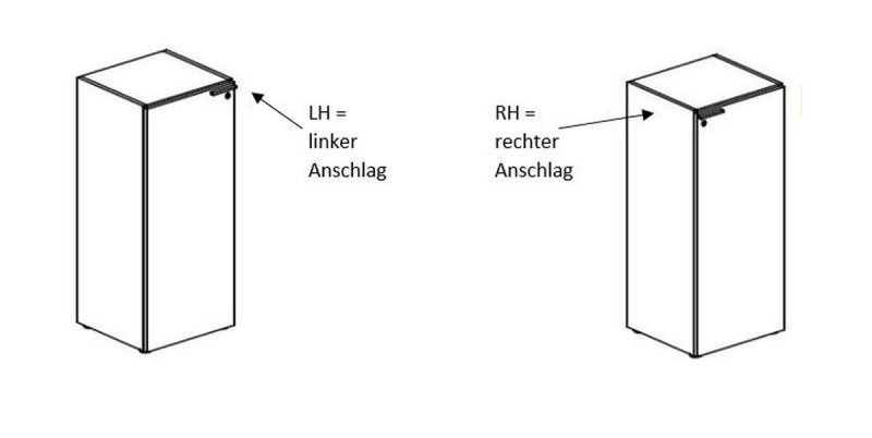 Flügeltürenschränke-ABA-Anschlag