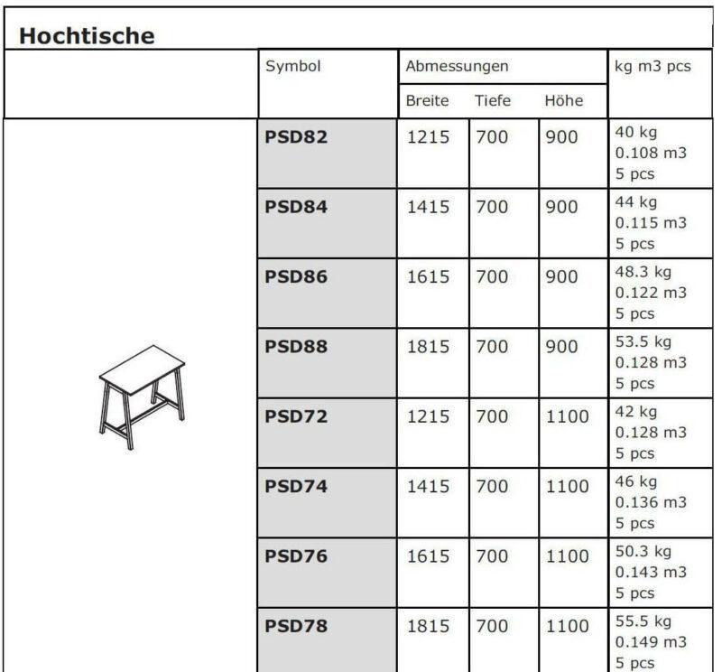 Hochtische-mit-Holzbeinen-Uebersicht