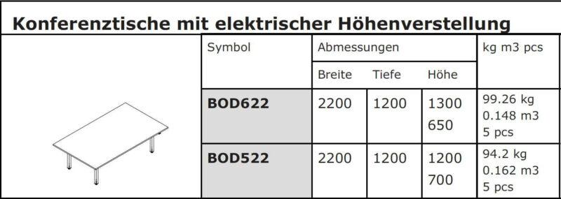 Konferenztisch-elektrisch-hoehenverstellbar-Abmessungen
